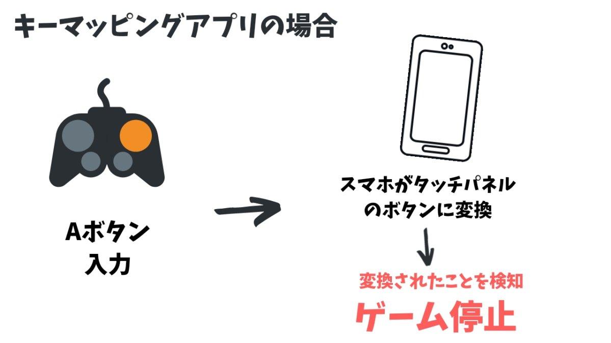 キーマッピングアプリ